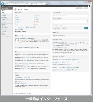 Wordpressのインターフェース